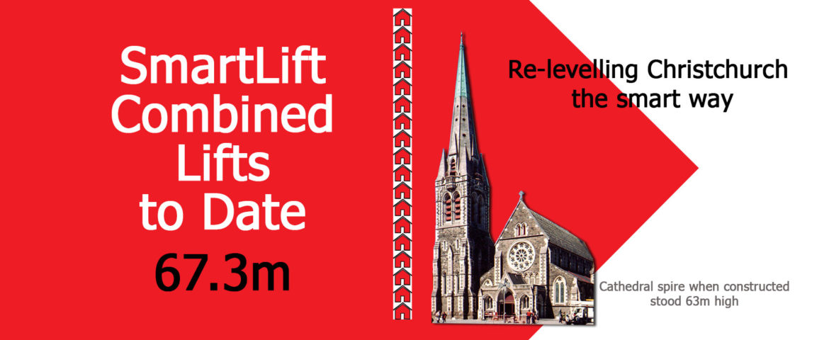 re-levelling Christchurch The smart Way